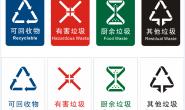 世界地球日垃圾分类知识竞赛,您中奖了吗