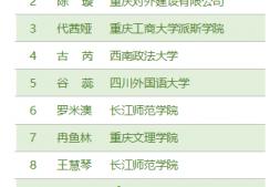 【表彰】巴渝公益2018-2019年度优秀志愿者